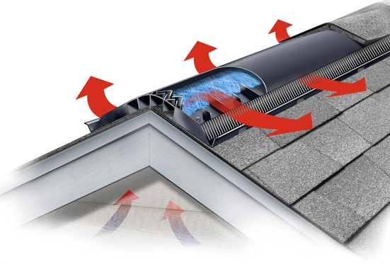 Attic ventilation american roofing and renovation for Attic air circulation